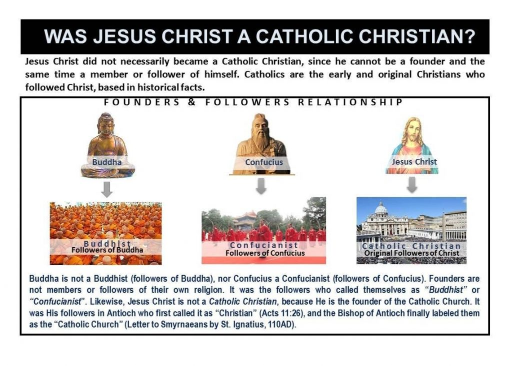 Was Jesus Christ A Catholic Christian By Stella Marie Lacson The Splendor Of The Church
